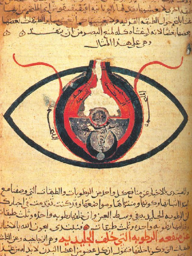 Eye Specialists In Islamic Cultures Muslim Heritage