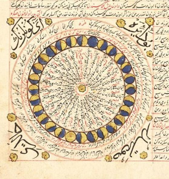 astronomy and astrology in islam I history of astronomy in iran ii astronomy and astrology in the sasanian period iii astrology in islamic times.