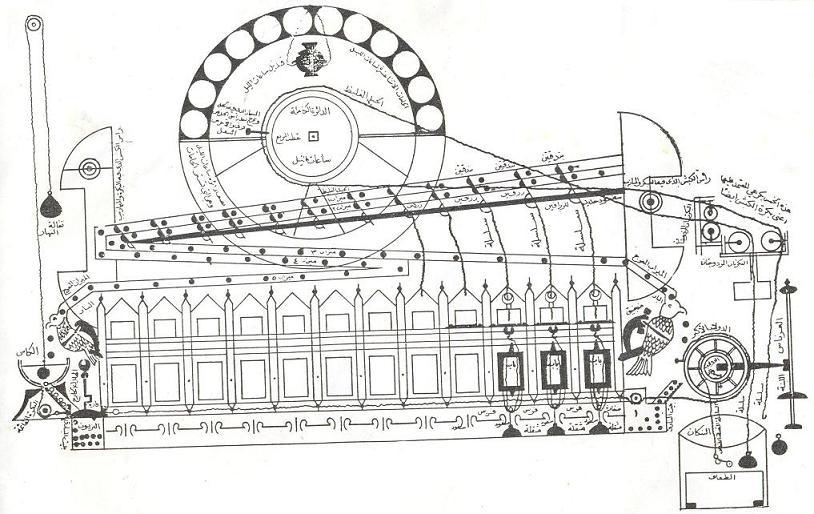 Clock Gears Diagram 2d mechanical clock diagram