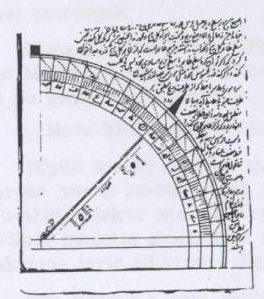 Instruments In Istanbul Observatory Tycho Brahe