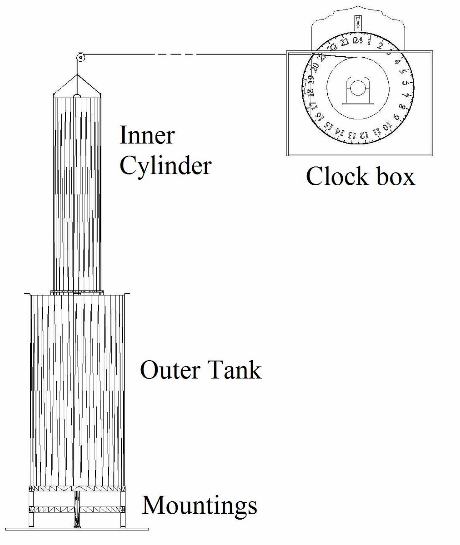 a water clock